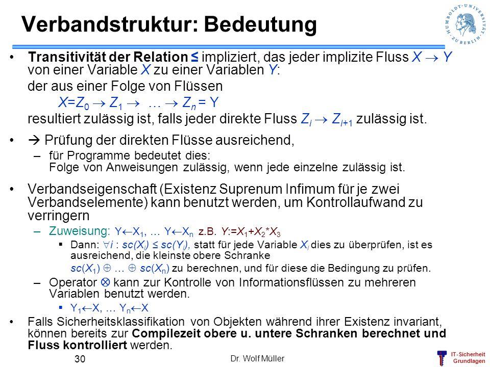 IT-Sicherheit Grundlagen Dr. Wolf Müller 30 Verbandstruktur: Bedeutung Transitivität der Relation impliziert, das jeder implizite Fluss X Y von einer