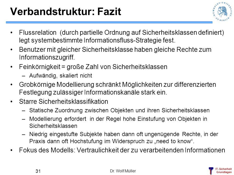 IT-Sicherheit Grundlagen Dr. Wolf Müller 31 Verbandstruktur: Fazit Flussrelation (durch partielle Ordnung auf Sicherheitsklassen definiert) legt syste