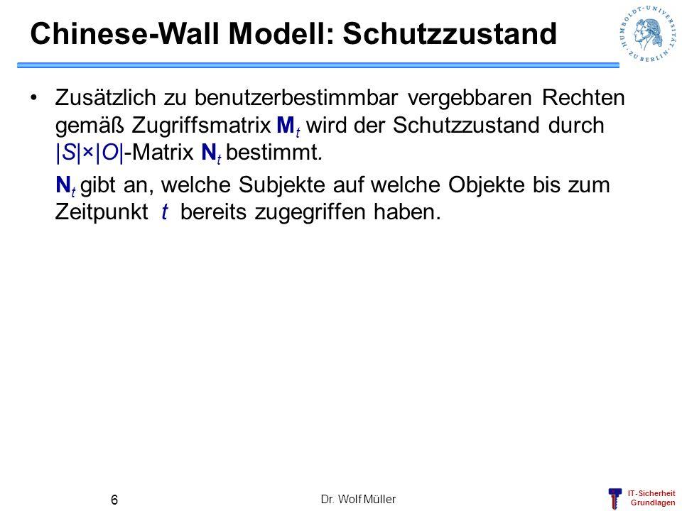IT-Sicherheit Grundlagen Dr. Wolf Müller 6 Chinese-Wall Modell: Schutzzustand Zusätzlich zu benutzerbestimmbar vergebbaren Rechten gemäß Zugriffsmatri