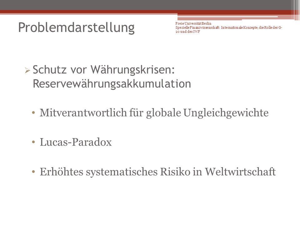 Globale Ungleichgewichte Freie Universität Berlin Spezielle Finanzwissenschaft: Internationale Konzepte, die Rolle der G- 20 und des IWF Problemdarstellung