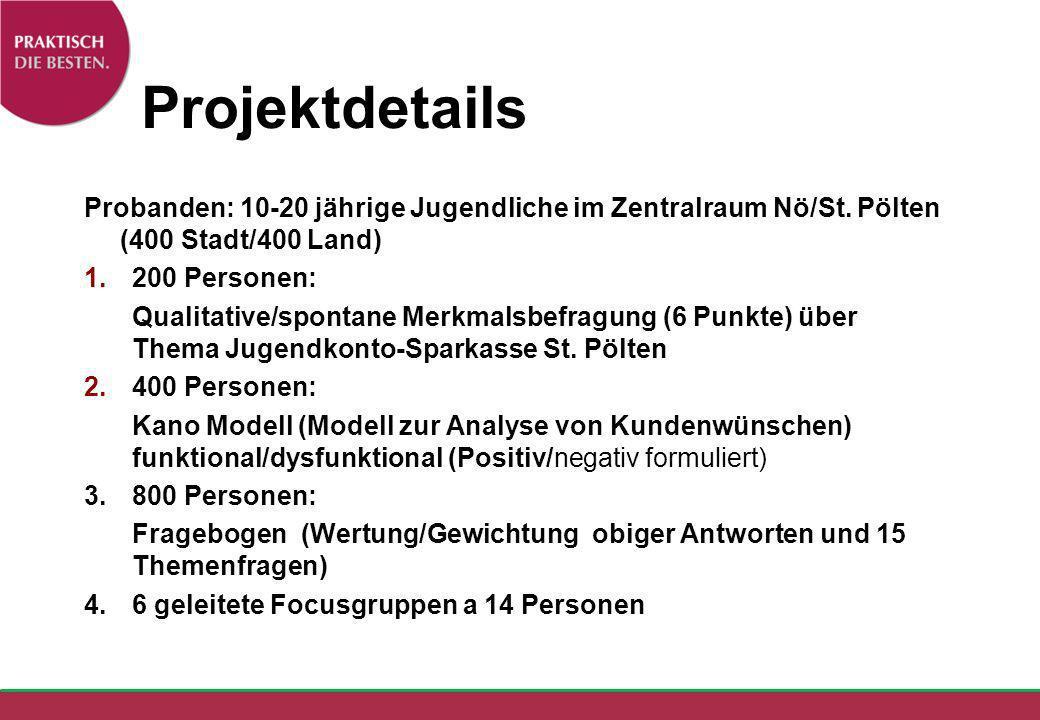 Projektdetails Probanden: 10-20 jährige Jugendliche im Zentralraum Nö/St.