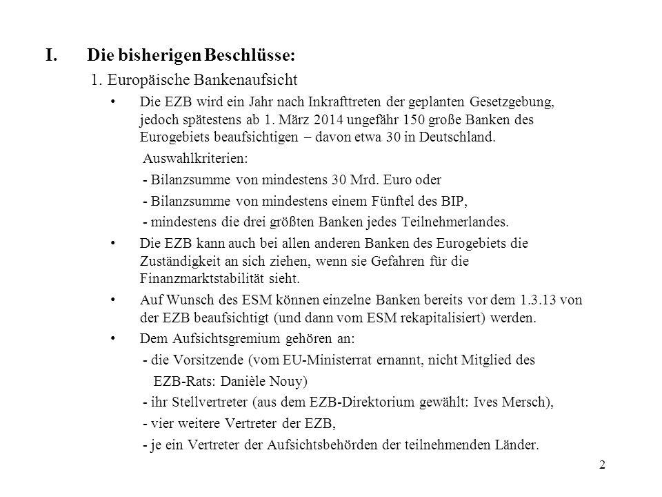 I.Die bisherigen Beschlüsse: 1.Europäische Bankenaufsicht Die EZB wird ein Jahr nach Inkrafttreten der geplanten Gesetzgebung, jedoch spätestens ab 1.