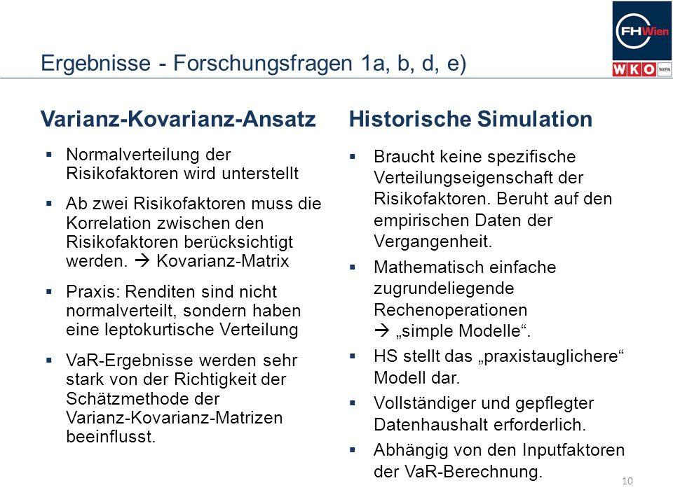 Ergebnisse - Forschungsfragen 1a, b, d, e) Varianz-Kovarianz-Ansatz Normalverteilung der Risikofaktoren wird unterstellt Ab zwei Risikofaktoren muss d