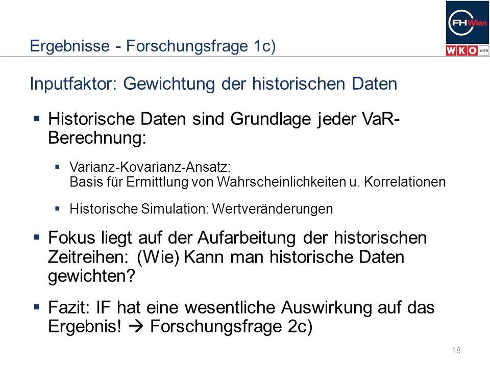 Ergebnisse - Forschungsfrage 1c) Inputfaktor: Gewichtung der historischen Daten Historische Daten sind Grundlage jeder VaR- Berechnung: Varianz-Kovari