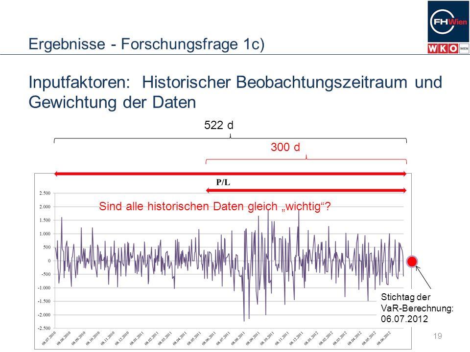 Inputfaktoren: Historischer Beobachtungszeitraum und Gewichtung der Daten Ergebnisse - Forschungsfrage 1c) 19 522 d 300 d Sind alle historischen Daten