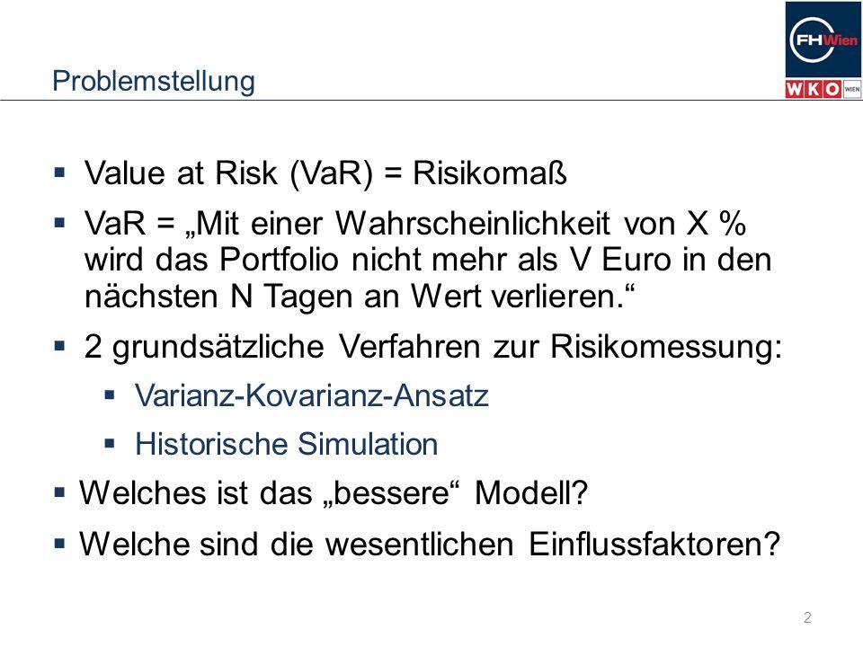 Problemstellung Value at Risk (VaR) = Risikomaß VaR = Mit einer Wahrscheinlichkeit von X % wird das Portfolio nicht mehr als V Euro in den nächsten N
