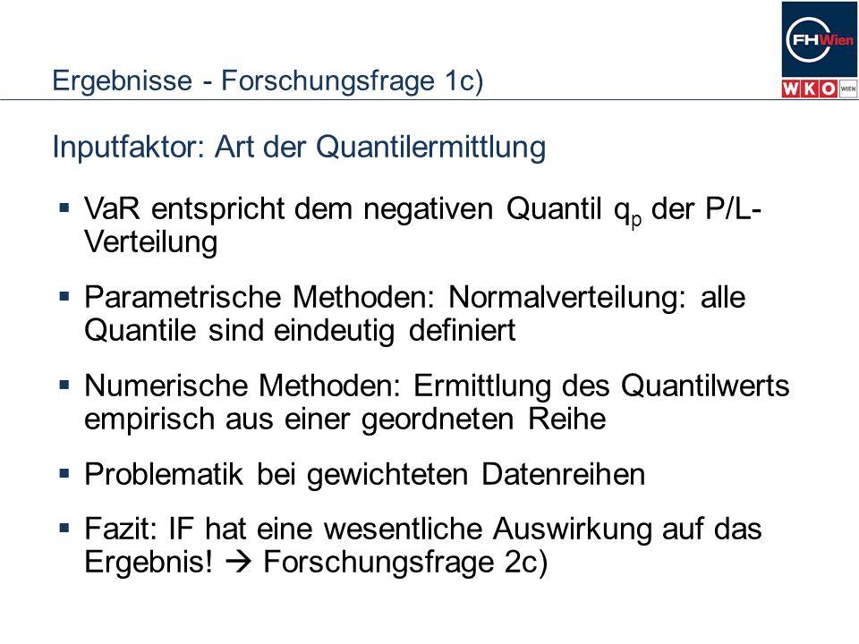 Ergebnisse - Forschungsfrage 1c) 24 Inputfaktor: Art der Quantilermittlung VaR entspricht dem negativen Quantil q p der P/L- Verteilung Parametrische