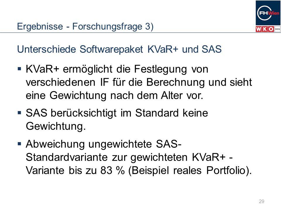 Ergebnisse - Forschungsfrage 3) Unterschiede Softwarepaket KVaR+ und SAS KVaR+ ermöglicht die Festlegung von verschiedenen IF für die Berechnung und s
