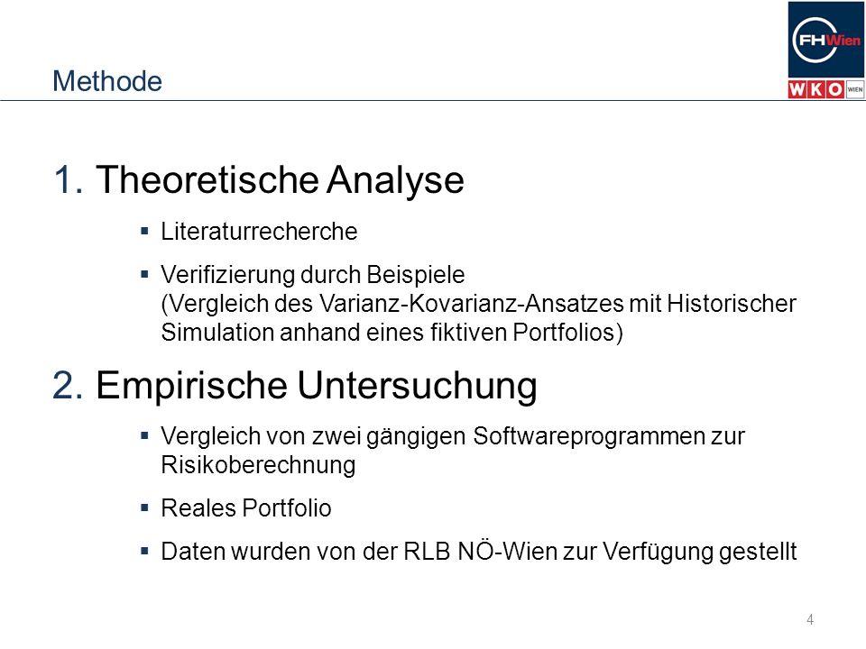 Methode 1.Theoretische Analyse Literaturrecherche Verifizierung durch Beispiele (Vergleich des Varianz-Kovarianz-Ansatzes mit Historischer Simulation