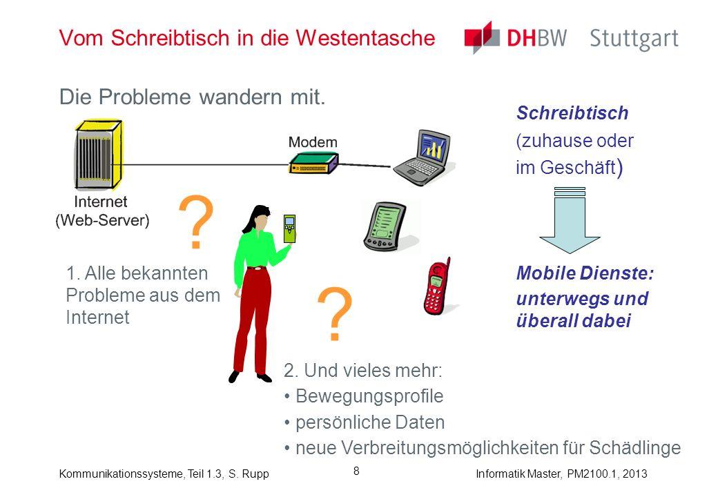 Kommunikationssysteme, Teil 1.3, S.RuppInformatik Master, PM2100.1, 2013 9 Was kann mir passieren.