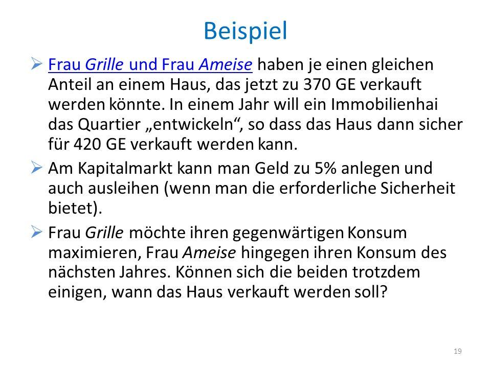 Beispiel Frau Grille und Frau Ameise haben je einen gleichen Anteil an einem Haus, das jetzt zu 370 GE verkauft werden könnte. In einem Jahr will ein