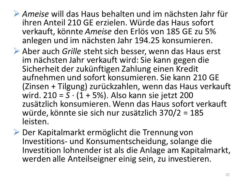Ameise will das Haus behalten und im nächsten Jahr für ihren Anteil 210 GE erzielen. Würde das Haus sofort verkauft, könnte Ameise den Erlös von 185 G