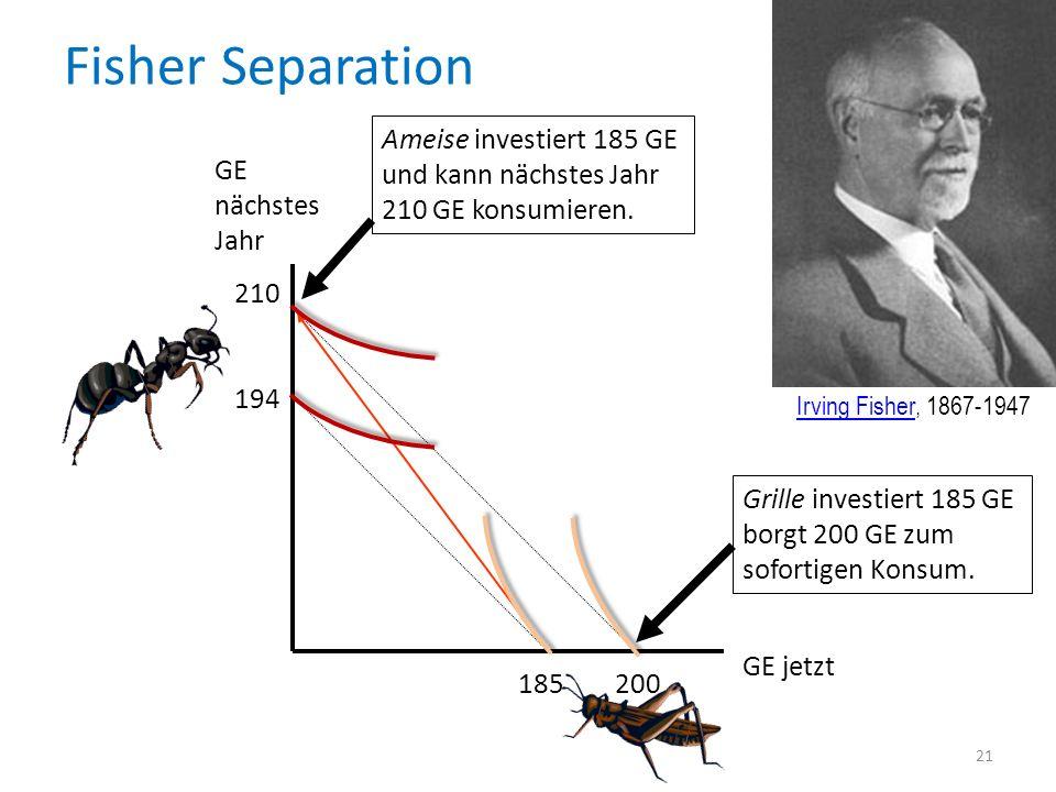 Fisher Separation 21 185 200 GE jetzt GE nächstes Jahr 210 194 Ameise investiert 185 GE und kann nächstes Jahr 210 GE konsumieren. Grille investiert 1