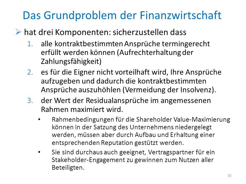 Das Grundproblem der Finanzwirtschaft hat drei Komponenten: sicherzustellen dass 1.alle kontraktbestimmten Ansprüche termingerecht erfüllt werden können (Aufrechterhaltung der Zahlungsfähigkeit) 2.es für die Eigner nicht vorteilhaft wird, Ihre Ansprüche aufzugeben und dadurch die kontraktbestimmten Ansprüche auszuhöhlen (Vermeidung der Insolvenz).