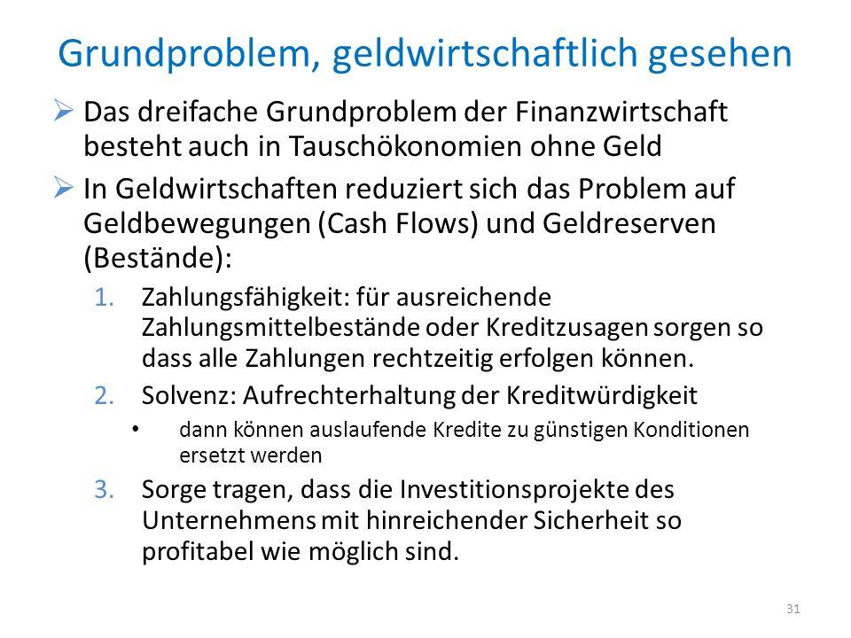 Grundproblem, geldwirtschaftlich gesehen Das dreifache Grundproblem der Finanzwirtschaft besteht auch in Tauschökonomien ohne Geld In Geldwirtschaften