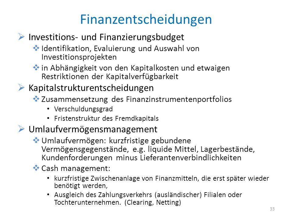 Finanzentscheidungen Investitions- und Finanzierungsbudget Identifikation, Evaluierung und Auswahl von Investitionsprojekten in Abhängigkeit von den Kapitalkosten und etwaigen Restriktionen der Kapitalverfügbarkeit Kapitalstrukturentscheidungen Zusammensetzung des Finanzinstrumentenportfolios Verschuldungsgrad Fristenstruktur des Fremdkapitals Umlaufvermögensmanagement Umlaufvermögen: kurzfristige gebundene Vermögensgegenstände, e.g.