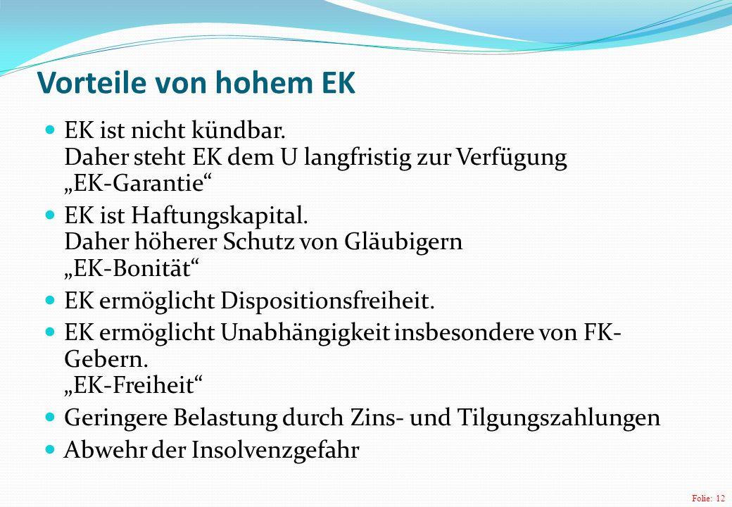 Folie: 12 Vorteile von hohem EK EK ist nicht kündbar.
