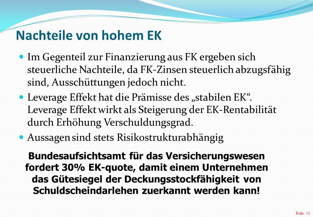 Folie: 13 Nachteile von hohem EK Im Gegenteil zur Finanzierung aus FK ergeben sich steuerliche Nachteile, da FK-Zinsen steuerlich abzugsfähig sind, Ausschüttungen jedoch nicht.