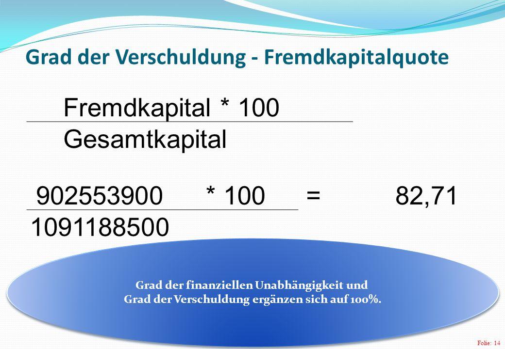 Folie: 14 Grad der Verschuldung - Fremdkapitalquote Fremdkapital * 100 Gesamtkapital 902553900* 100 =82,71 1091188500 Grad der finanziellen Unabhängigkeit und Grad der Verschuldung ergänzen sich auf 100%.