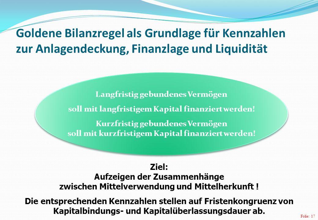 Folie: 17 Goldene Bilanzregel als Grundlage für Kennzahlen zur Anlagendeckung, Finanzlage und Liquidität Langfristig gebundenes Vermögen soll mit langfristigem Kapital finanziert werden.