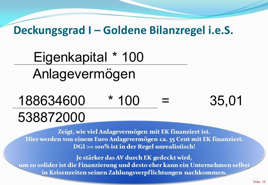 Folie: 19 Deckungsgrad I – Goldene Bilanzregel i.e.S.