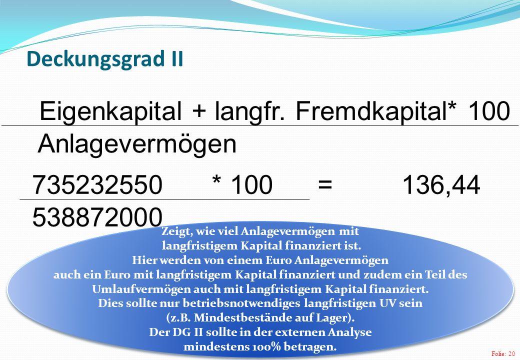 Folie: 20 Deckungsgrad II Eigenkapital + langfr.