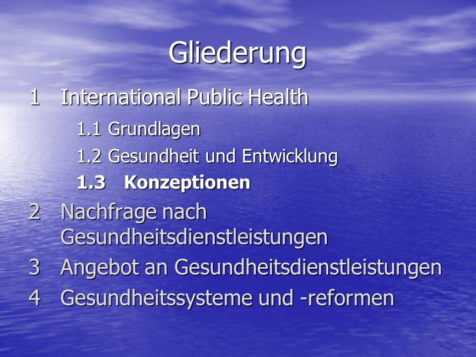 Gliederung 1International Public Health 1.1 Grundlagen 1.2 Gesundheit und Entwicklung 1.3 Konzeptionen 2 Nachfrage nach Gesundheitsdienstleistungen 3 Angebot an Gesundheitsdienstleistungen 4 Gesundheitssysteme und -reformen