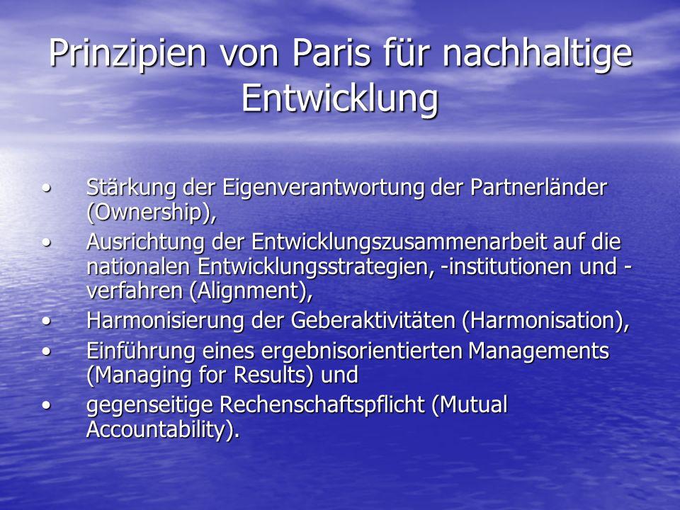 Prinzipien von Paris für nachhaltige Entwicklung Stärkung der Eigenverantwortung der Partnerländer (Ownership),Stärkung der Eigenverantwortung der Partnerländer (Ownership), Ausrichtung der Entwicklungszusammenarbeit auf die nationalen Entwicklungsstrategien, -institutionen und - verfahren (Alignment),Ausrichtung der Entwicklungszusammenarbeit auf die nationalen Entwicklungsstrategien, -institutionen und - verfahren (Alignment), Harmonisierung der Geberaktivitäten (Harmonisation),Harmonisierung der Geberaktivitäten (Harmonisation), Einführung eines ergebnisorientierten Managements (Managing for Results) undEinführung eines ergebnisorientierten Managements (Managing for Results) und gegenseitige Rechenschaftspflicht (Mutual Accountability).gegenseitige Rechenschaftspflicht (Mutual Accountability).