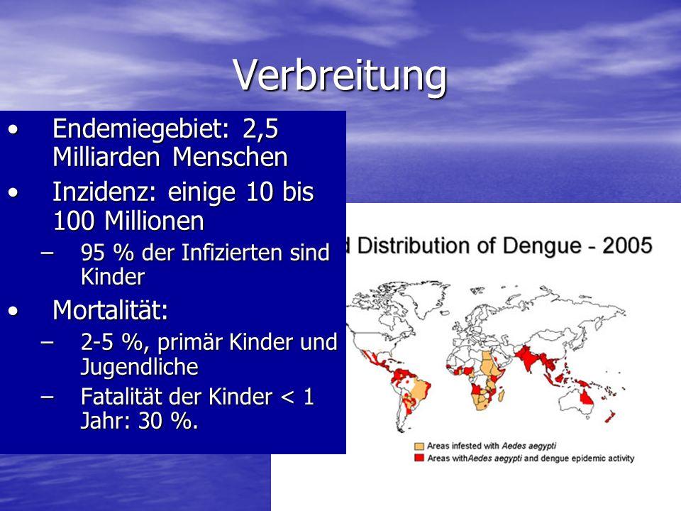 Verbreitung Endemiegebiet: 2,5 Milliarden MenschenEndemiegebiet: 2,5 Milliarden Menschen Inzidenz: einige 10 bis 100 MillionenInzidenz: einige 10 bis 100 Millionen –95 % der Infizierten sind Kinder Mortalität:Mortalität: –2-5 %, primär Kinder und Jugendliche –Fatalität der Kinder < 1 Jahr: 30 %.