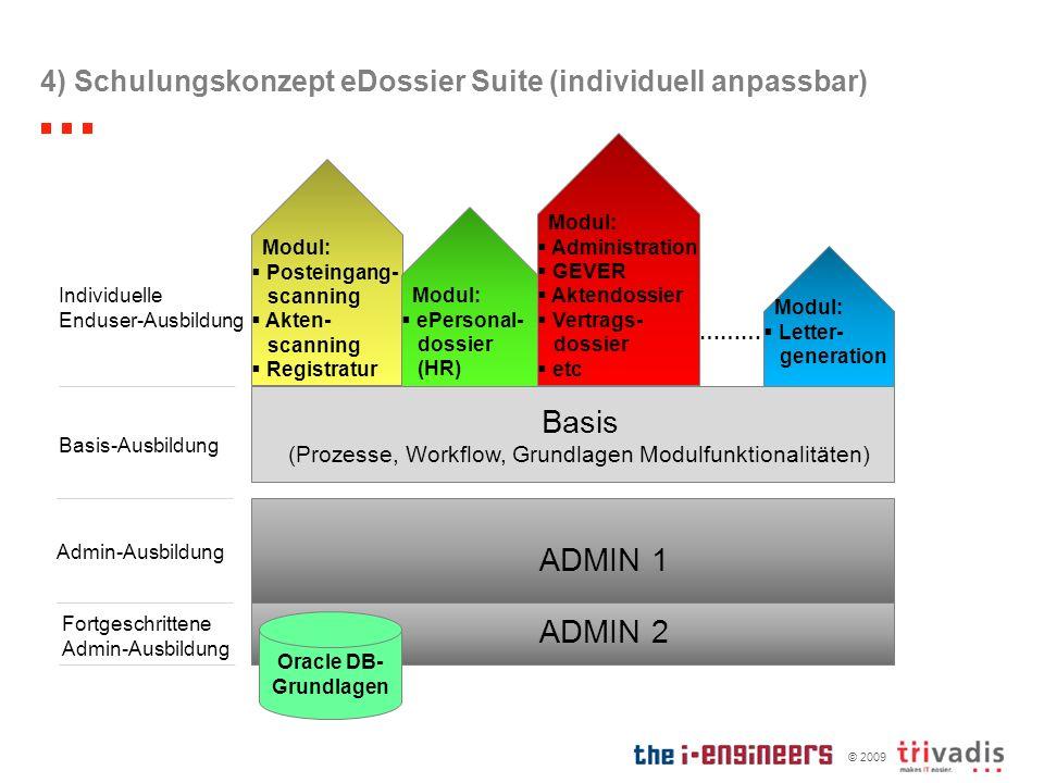 © 2009 4) Schulungskonzept eDossier Suite (individuell anpassbar) Oracle DB- Grundlagen Individuelle Enduser-Ausbildung Basis-Ausbildung Fortgeschritt