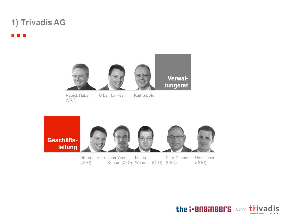 © 2009 Trivadis Divisions – The Customers First Quality Develop- ment Sales Urs Lehner Chief Operations Officer (COO) OperationsSolutions Reto Gennoni Chief Solutions Officer (CSO) Technologies Kunden Partner Mitarbeiter Martin Wunderli Chief Technology Officer (CTO)