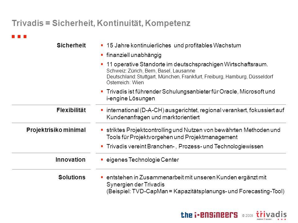 © 2009 Trivadis Kundenliste (Auszug) Handel Coop Lidl Stiftung & Co.