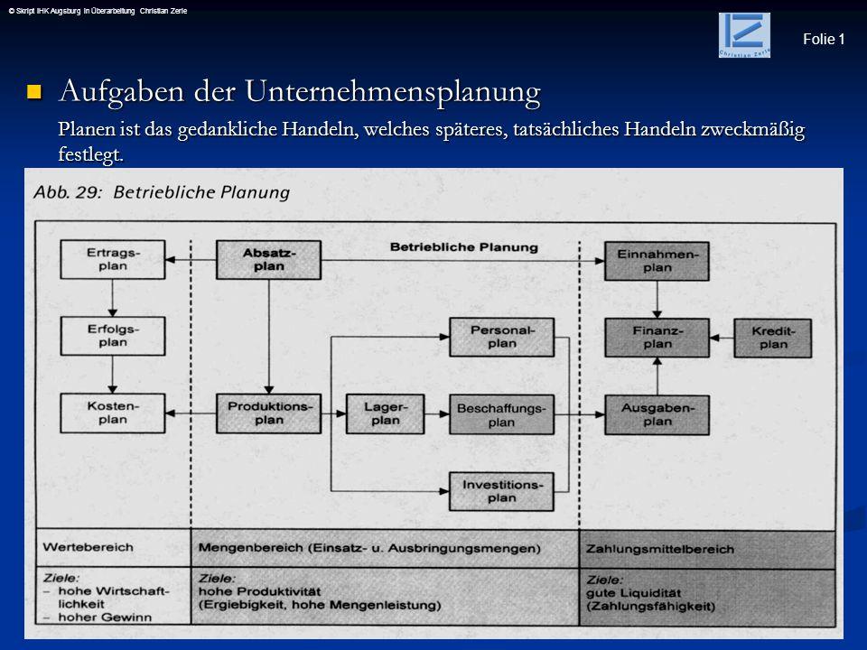 Folie 2 © Skript IHK Augsburg in Überarbeitung Christian Zerle Gesamtplan Gesamtplan Hauptaugenmerk auf den Produktionsplan er besteht aus Fertigungsprogrammplan (Bestimmung der Breite und Tiefe) und Fertigungsablaufplan.