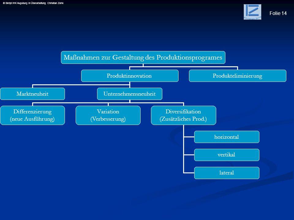 Folie 14 © Skript IHK Augsburg in Überarbeitung Christian Zerle Maßnahmen zur Gestaltung des Produktionsprogrames ProduktinnovationProdukteliminierung