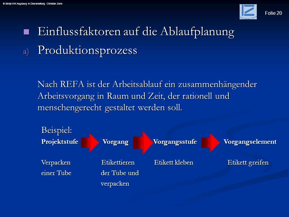 Folie 20 © Skript IHK Augsburg in Überarbeitung Christian Zerle Einflussfaktoren auf die Ablaufplanung Einflussfaktoren auf die Ablaufplanung a) Produ