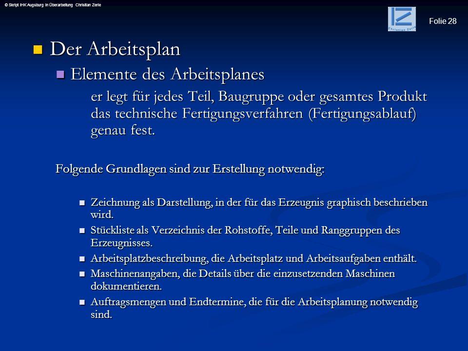 Folie 28 © Skript IHK Augsburg in Überarbeitung Christian Zerle Der Arbeitsplan Der Arbeitsplan Elemente des Arbeitsplanes Elemente des Arbeitsplanes