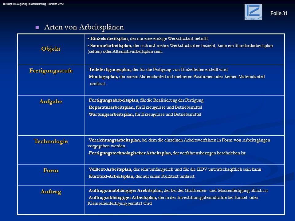 Folie 31 © Skript IHK Augsburg in Überarbeitung Christian Zerle Arten von Arbeitsplänen Arten von Arbeitsplänen Objekt - Einzelarbeitsplan, der nur ei