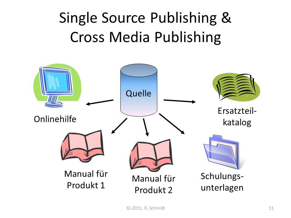 Single Source Publishing & Cross Media Publishing SS 2011, R. Schmidt11 Quelle Onlinehilfe Manual für Produkt 1 Manual für Produkt 2 Ersatzteil- katal