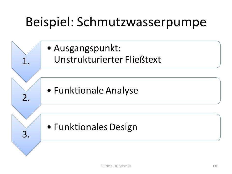 Beispiel: Schmutzwasserpumpe 1. Ausgangspunkt: Unstrukturierter Fließtext 2. Funktionale Analyse 3. Funktionales Design SS 2011, R. Schmidt 110