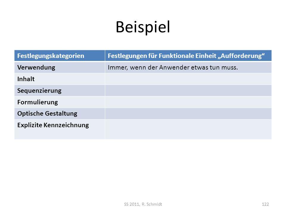 Beispiel SS 2011, R. Schmidt122 FestlegungskategorienFestlegungen für Funktionale Einheit Aufforderung VerwendungImmer, wenn der Anwender etwas tun mu