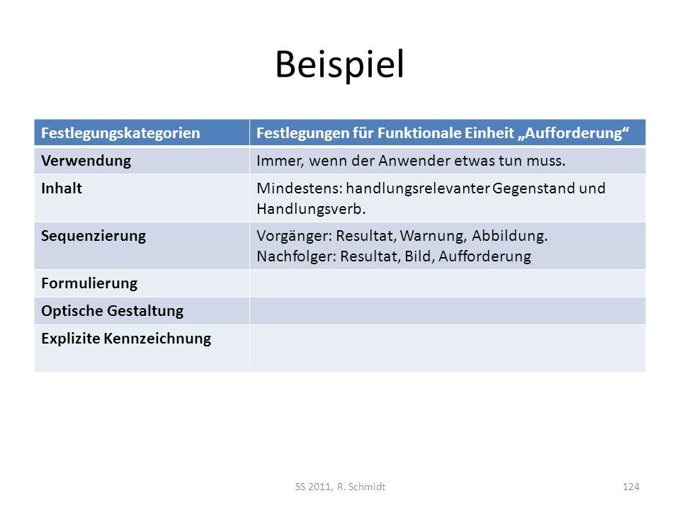 Beispiel SS 2011, R. Schmidt124 FestlegungskategorienFestlegungen für Funktionale Einheit Aufforderung VerwendungImmer, wenn der Anwender etwas tun mu