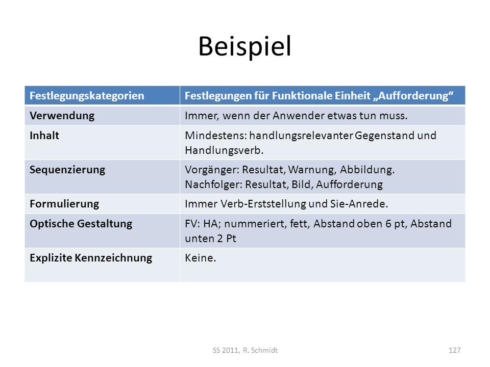 Beispiel SS 2011, R. Schmidt127 FestlegungskategorienFestlegungen für Funktionale Einheit Aufforderung VerwendungImmer, wenn der Anwender etwas tun mu