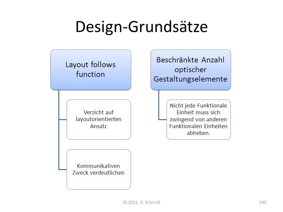 Design-Grundsätze Layout follows function Verzicht auf layoutorientierten Ansatz Kommunikativen Zweck verdeutlichen Beschränkte Anzahl optischer Gesta