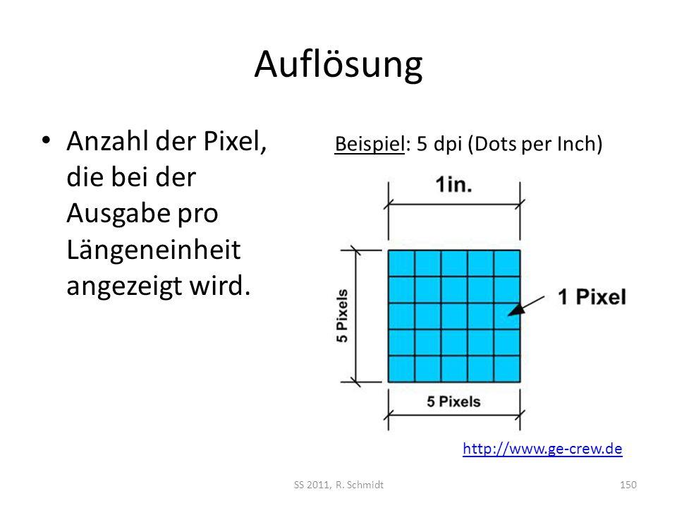 Auflösung Anzahl der Pixel, die bei der Ausgabe pro Längeneinheit angezeigt wird. SS 2011, R. Schmidt150 Beispiel: 5 dpi (Dots per Inch) http://www.ge