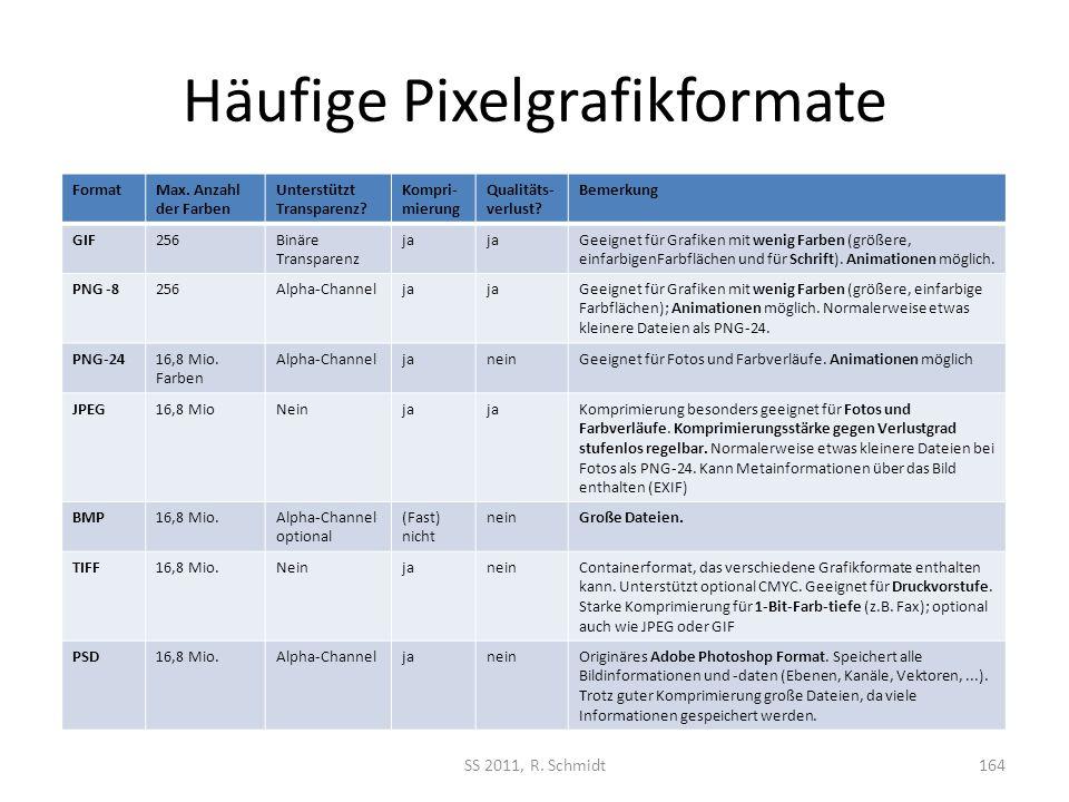 Häufige Pixelgrafikformate FormatMax. Anzahl der Farben Unterstützt Transparenz? Kompri- mierung Qualitäts- verlust? Bemerkung GIF256Binäre Transparen