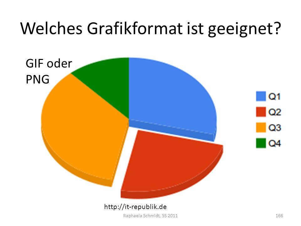 Welches Grafikformat ist geeignet? Raphaela Schmidt, SS 2011166 GIF oder PNG http://it-republik.de
