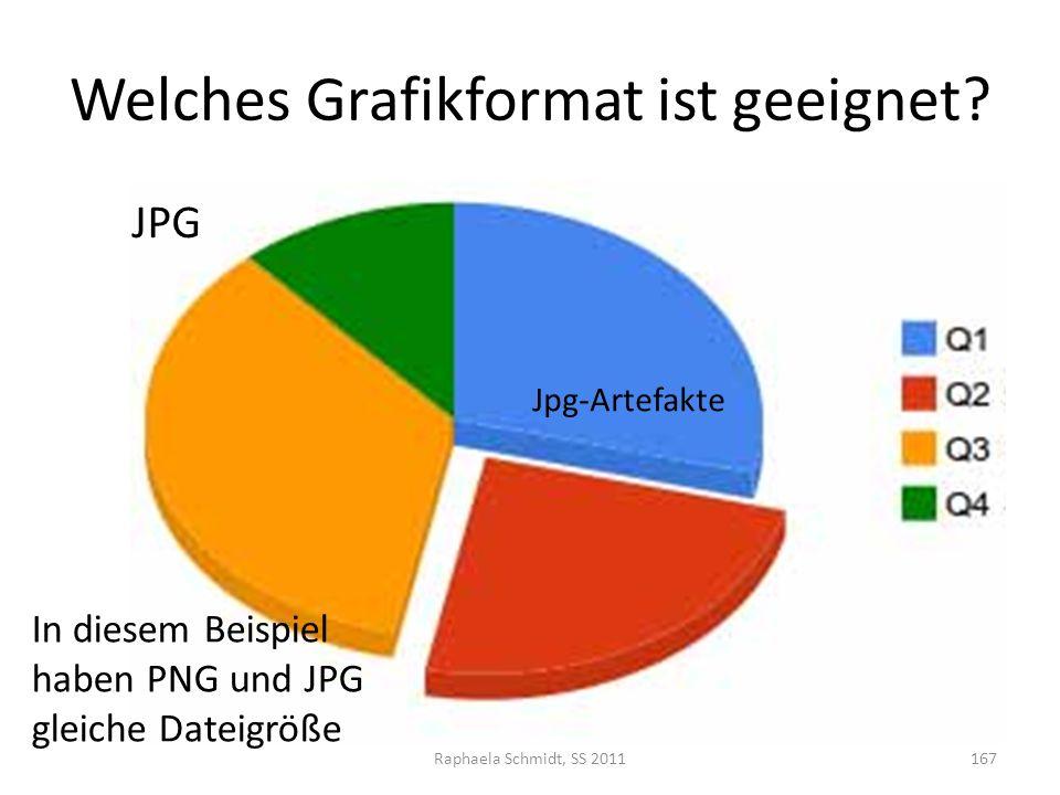 Welches Grafikformat ist geeignet? Raphaela Schmidt, SS 2011167 Jpg-Artefakte JPG In diesem Beispiel haben PNG und JPG gleiche Dateigröße