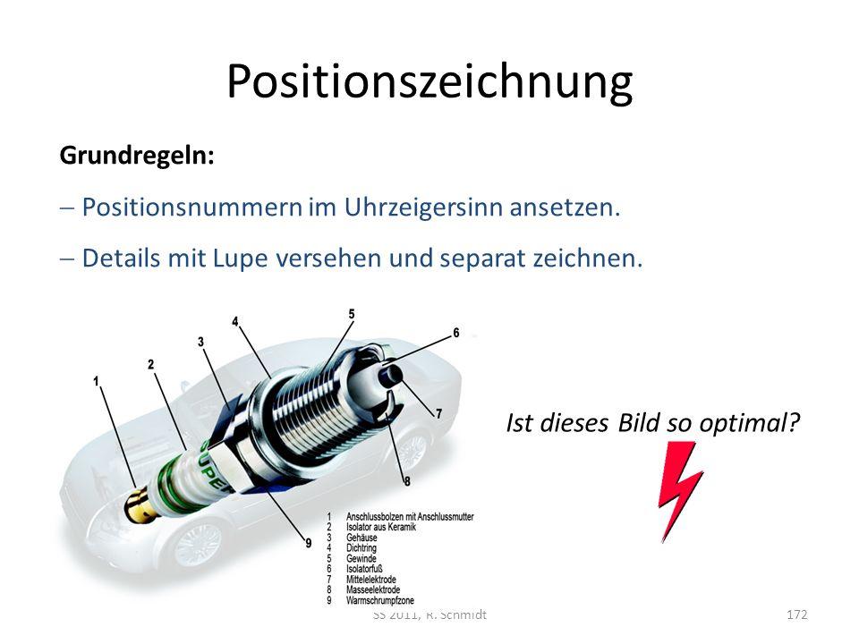 Positionszeichnung SS 2011, R. Schmidt172 Grundregeln: Positionsnummern im Uhrzeigersinn ansetzen. Details mit Lupe versehen und separat zeichnen. Ist