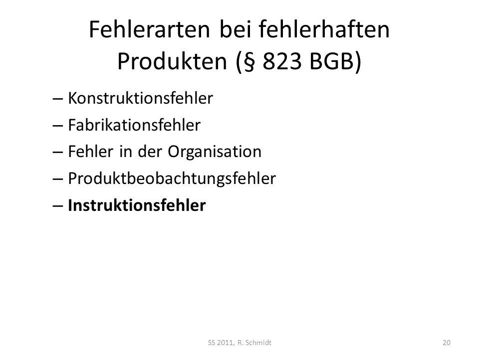 Fehlerarten bei fehlerhaften Produkten (§ 823 BGB) – Konstruktionsfehler – Fabrikationsfehler – Fehler in der Organisation – Produktbeobachtungsfehler