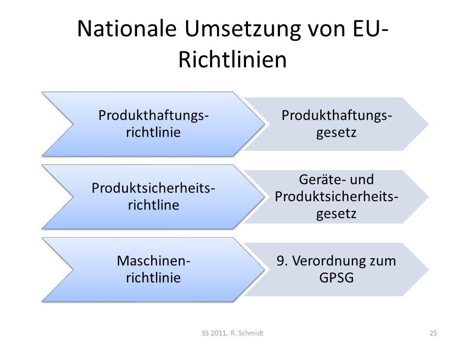 Nationale Umsetzung von EU- Richtlinien Produkthaftungs- richtlinie Produkthaftungs- gesetz Produktsicherheits- richtline Geräte- und Produktsicherhei
